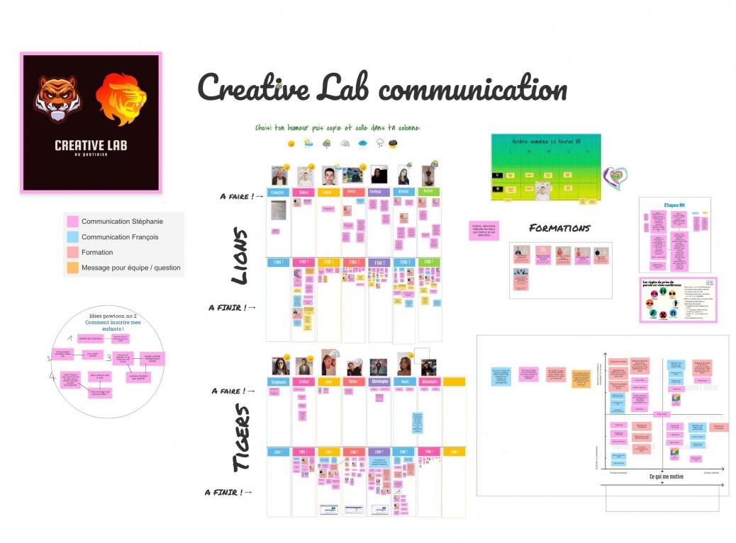 Creative Lab: un laboratoire créatif à l'EE